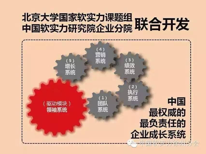 徐州软实力企业管理咨询有限公司